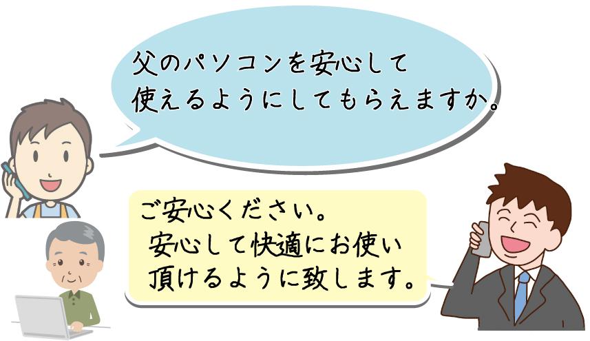 パソコン修理 京都 NCOの事例 パソコン買い替え設定