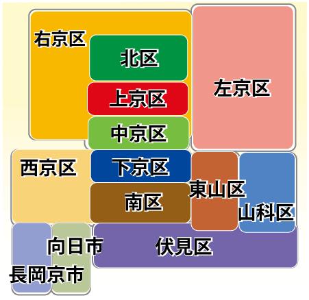 パソコン修理 京都 エヌシーオーの営業地域(京都 、向日市、長岡京市)