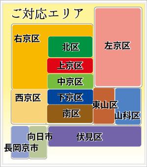 対応地域は右京区、北区、上京区、左京区、中京区、西京区、下京区、南区、東山区、山科区、向日市、長岡京市